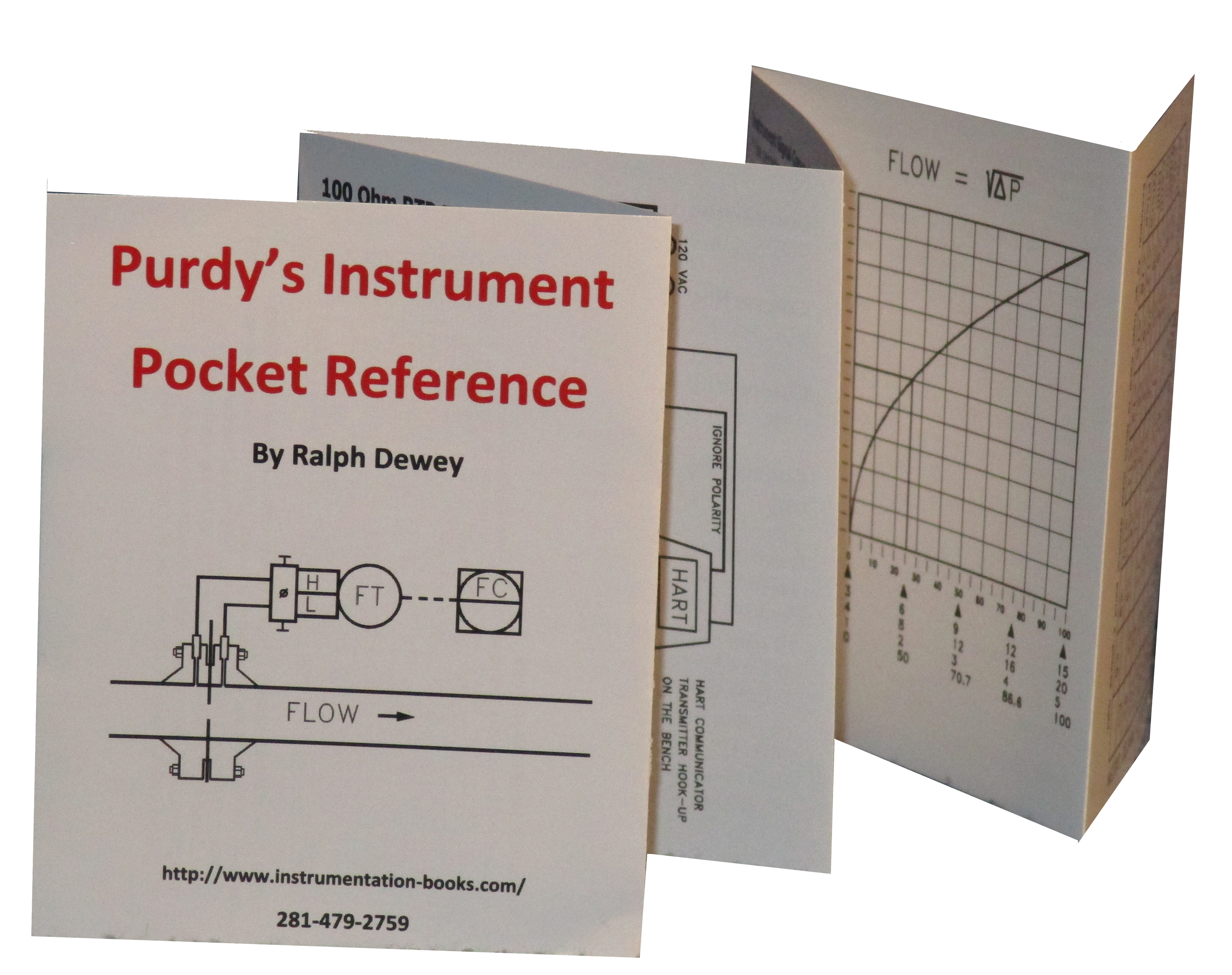 Purdy's Pocket Ref